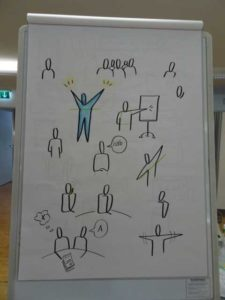 2016-10-27-workshop-visualisieren-flipcharts-bzz_dsc01381